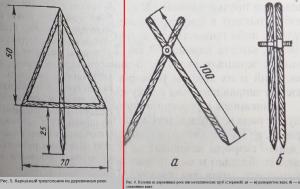 Рис. 5. Каркасный треугольник из деревянных реек Рис. 6. Козелки из деревянных реек или металлических труб (стержней): а) — в) развернутом виде; б) — в сложенном виде