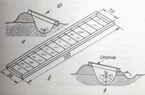 Рис. 7. Застекленная рама: а)— первоначальное положение; б) — общий вид; в) — положение рамы после подсыпания земли по мере роста растении