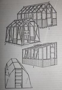 Рис. №1. Теплицы: а — деревянная с прямыми боковыми стенами; б — алюминиевая шат¬рового тина; в — деревянная пристенная;  г — арочная