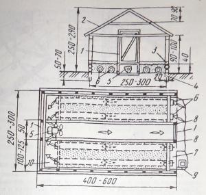 Рис. №5. Устройство теп¬лицы: 1 — дверь; 2 — деревян¬ный каркас; 3 — цоколь; 4—опорный фун¬даментный столб; 5 — электрический вентиля¬тор; 6 — почвенные тру¬бы; 7 приямок; 8- борта насыпных гряд: 9 - печь; 10 — соеди¬нительный канал