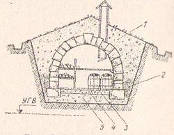 Рис. №2. Каменный погреб, сооруженный при низком уровне грунтовых вод: 1 - засыпка грунтом; 2 - глиняный замок; 3 - цементная стяжка; 4 - бетон; 5 – щебень