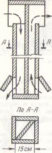 рис. №2. Вентиляционная труба с двумя каналами
