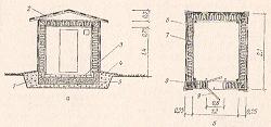 Рис. 2. Мини-погреб наземной конструкции: а - разрез; б - план; 1 - песчано-щебеночная подготовка; 2 - двускатная кровля; 3 - кирпичный пол; 4 - отмостка; 5 - глиняный замок; 6 - гидроизоляция (пергамин); 7 - утеплитель (мох, дубовые листья); 8 - окошко для вентиляции; 9 - дверь