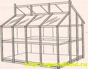 Небольшой рассадник конструкции Митлайдера