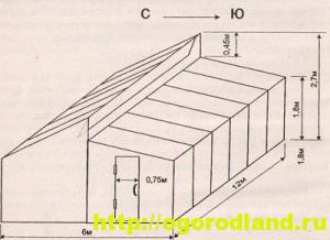 Рис. 1. Теплица конструкции Митлайдера
